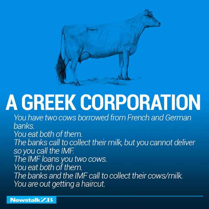 Две Крави обясняват Икономика по-добре от всеки - Muse Creativity студио за дизайн и реклама (2)